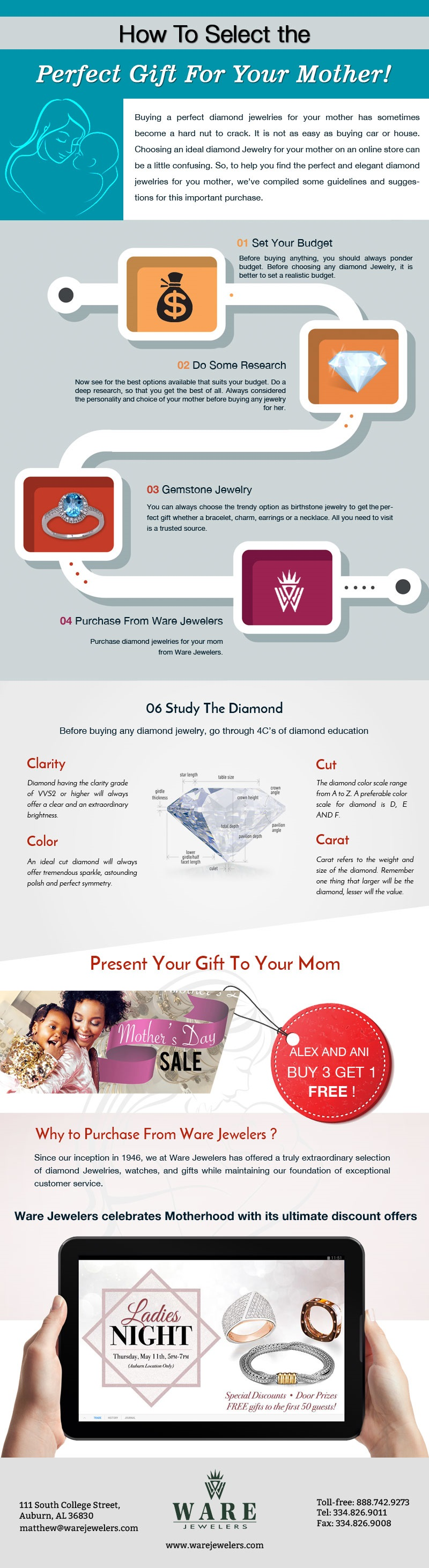 How To Select Perfect Gift For Your Mother?